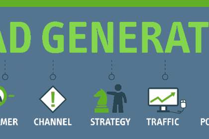 7 Pillars to a Successful Lead Generation Campaign