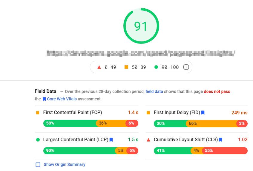 Site Speed Test